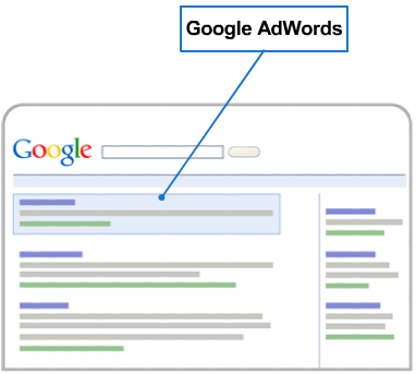 Ads on Right of Search Results soon to be Removed by Google